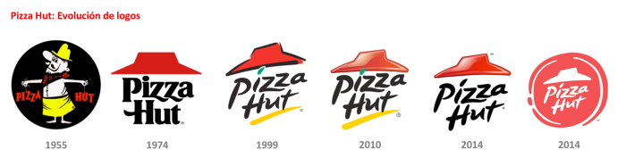 Pizza Hut, MarketerosPE, Carlos Mellado G P2.1