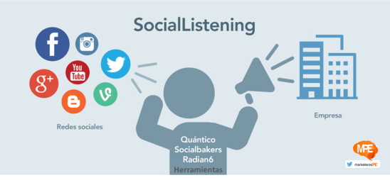 #SocialListening, MarketerosPE,Pierina Revilla