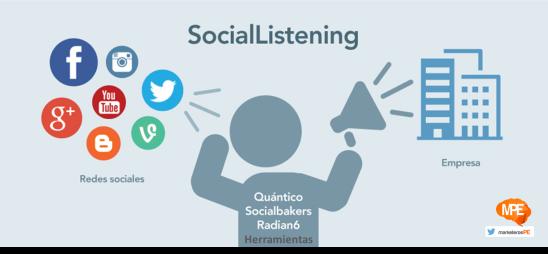 #SocialListening, MarketerosPE,Pierina Revilla
