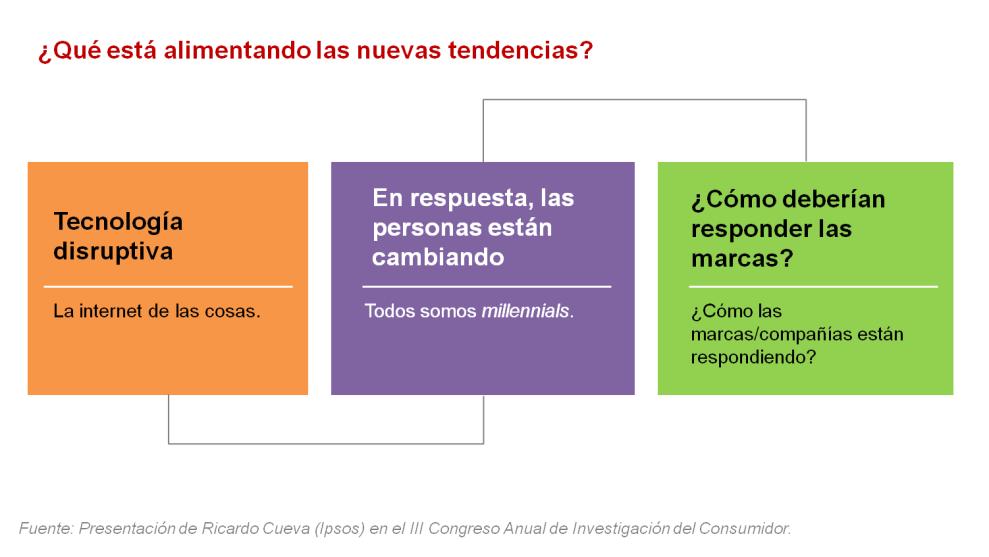 MarketerosPE-Consumidor2016-Carlos Mellado G-cmelladog-E1-01