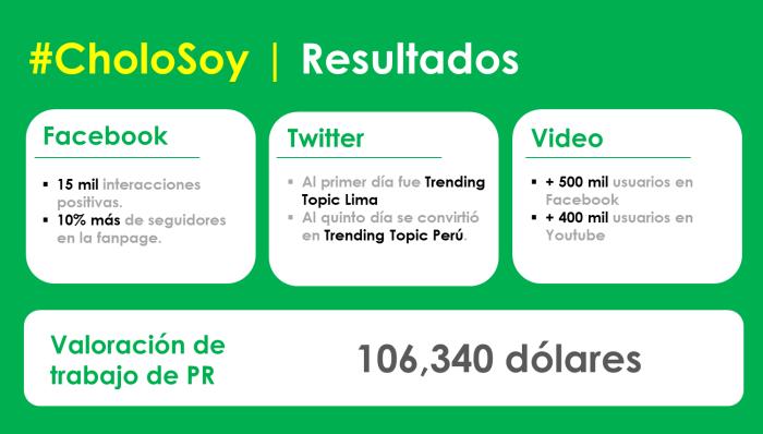 Cholo-Soy-Resultados-APAP-Semana-de-la-publicidad-marketerospe