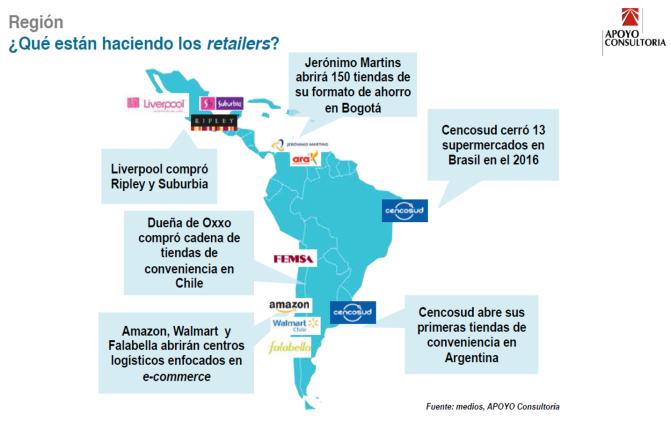 Congreso-Retail-Peru-MarketerosPE