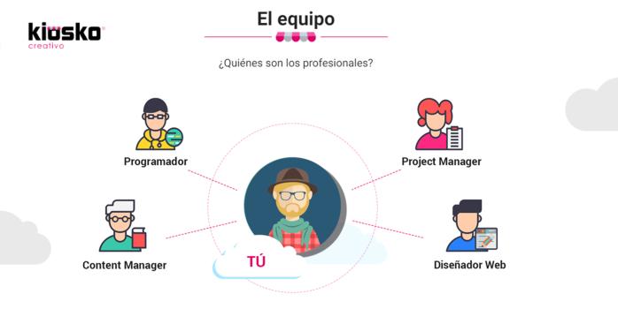 kiosko-creativo-manyape-marketing-peru-marketerospe-carlos-mellado-g-blogger-mercadologo-marketero-equipo