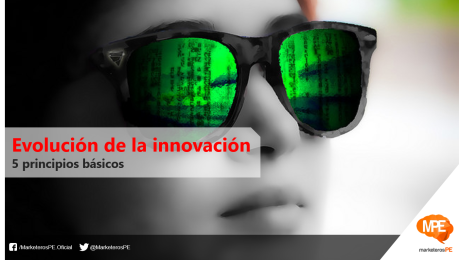 evolución de la innovación