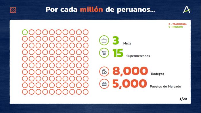 RetailPerú-MarketerosPE-Carlos-Mellado-g