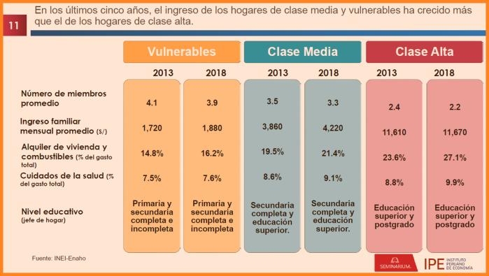 CAMP 2019-Seminarium-Congreso Anual de Marketing Peruano-1