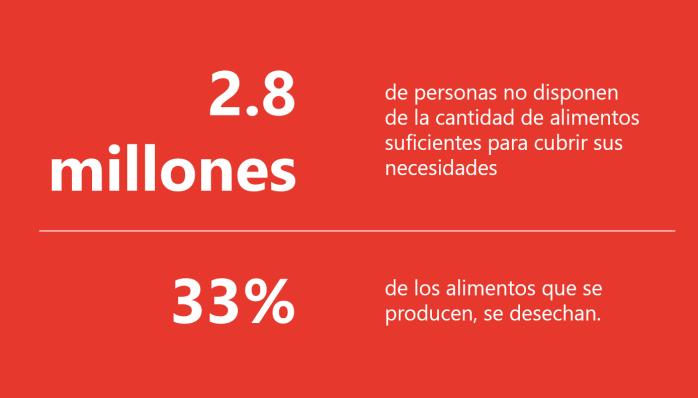 Producto-solidario-mondelez-field-marketerospe-marketeros-peru-blog-marketing-blogger-mercadologos-peruanos-carlos-mellado-g-cmelladog-2